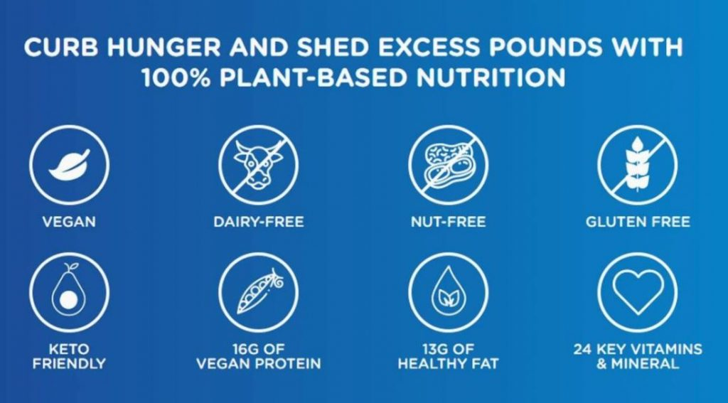Is PhenQ Complete Meal Shake Safe To Use